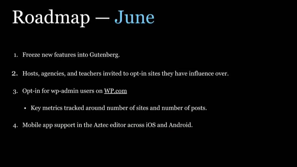 Gutenberg Roadmap für Juni