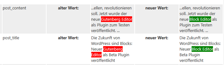 WordPress Search & Replace Änderungen